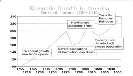 panic of 1873 chart - photo #24