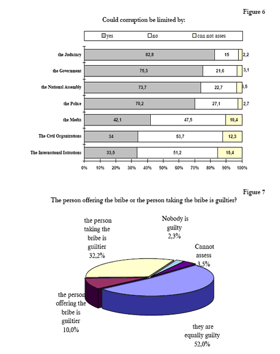 Public Opinion Bulgaria 4
