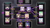 Relations Chart