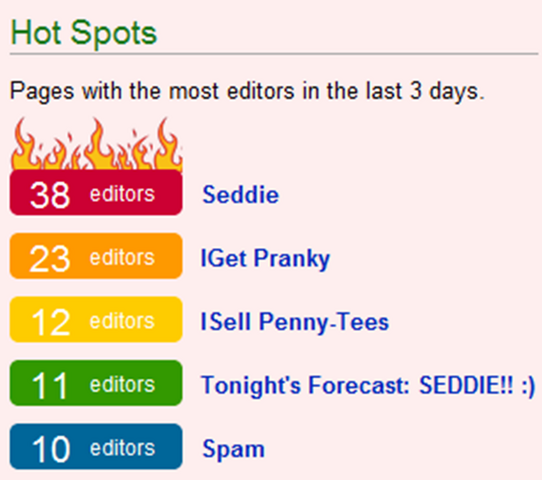 File:My blog is on the hot spot.png