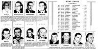 1964-65 ProvJHL Season