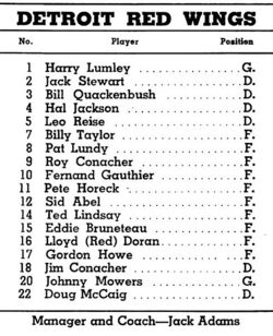 1947 Red Wings Roster