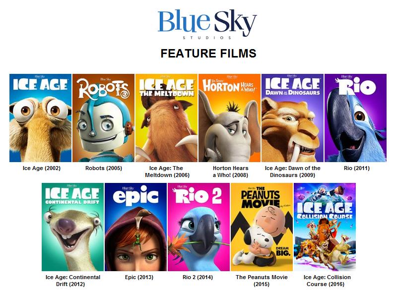 Trolls Dvd Walmart >> Image - Blue sky studios feature films.png   Idea Wiki   FANDOM powered by Wikia