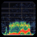 MAW3 Bandpass Filter