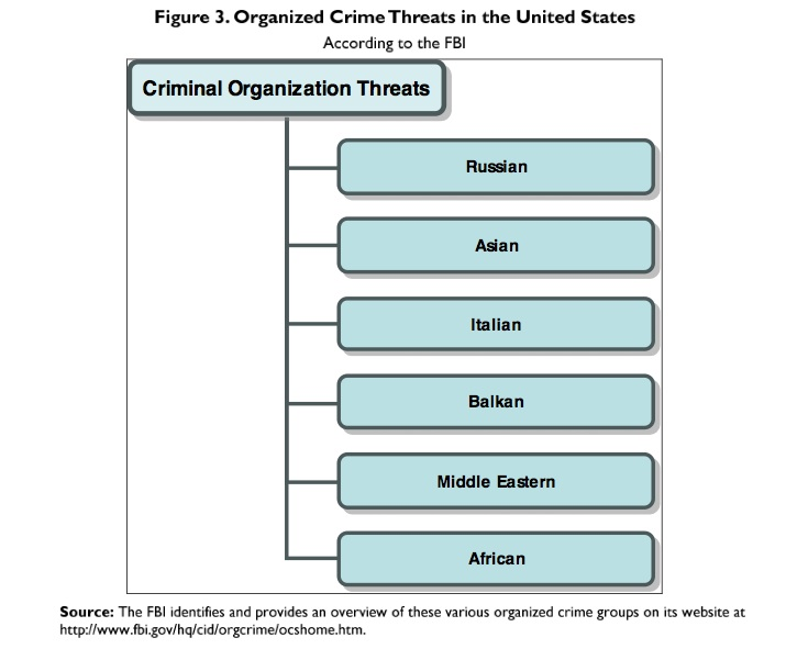 a history of the organized crime groups in the united states Russian organized crime in the united states by james o posed by particular organized crime groups and develop long-term strategies to combat those groups.