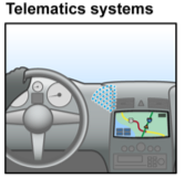 File:Telematics.png