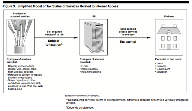 File:Taxes3.png