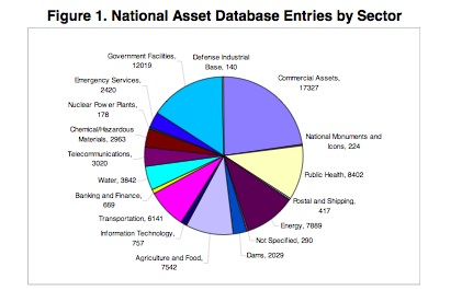 File:National Asset Database.jpg