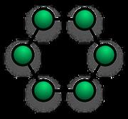 NetworkTopology-Ring2