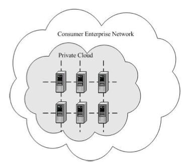 File:Onsite cloud.png