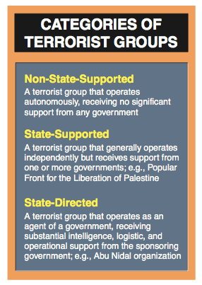 File:Terrorgroup.png