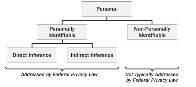 File:Privacy.jpg