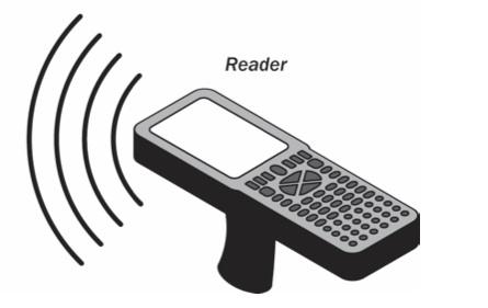 File:RFID reader.jpg