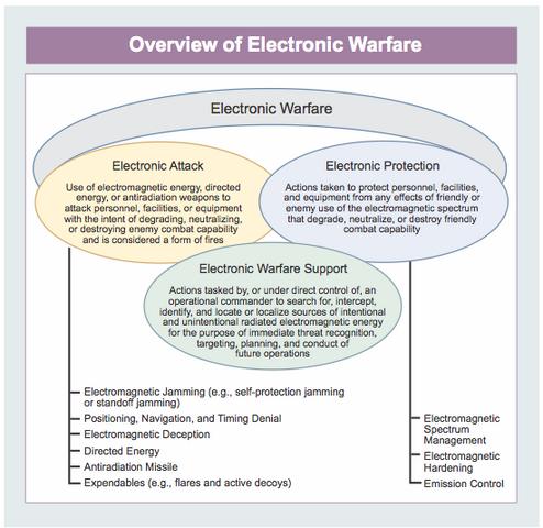 File:ElecWar.png