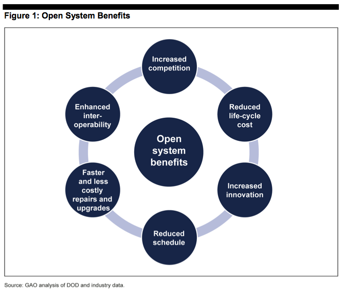 open systems Osi offers challenging and rewarding careers for motivated, energetic, driven and innovative individuals opportunities exist in our various locations we have open career opportunities in the following areas.