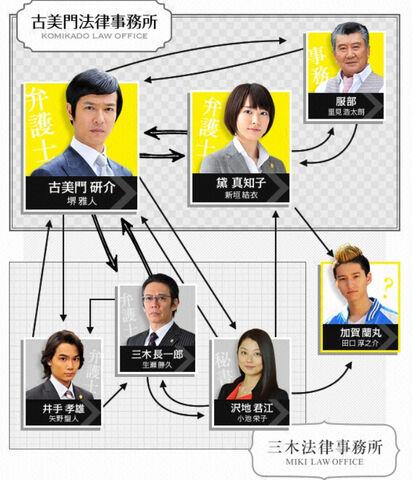 File:Legalhigh chart.jpg