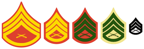 USMC chevrons