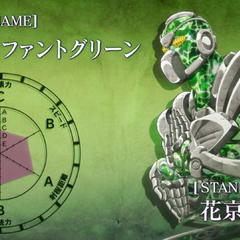 Hierophant Green's <a href=