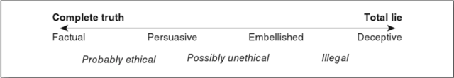 File:Ethics.png