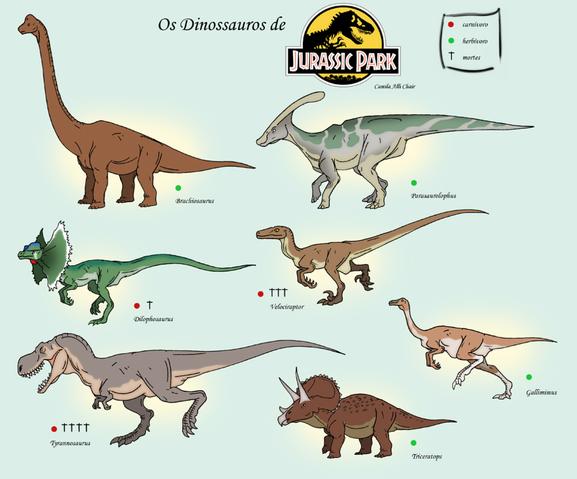 File:Dinos by iguana teteia-d6fyeg2.png