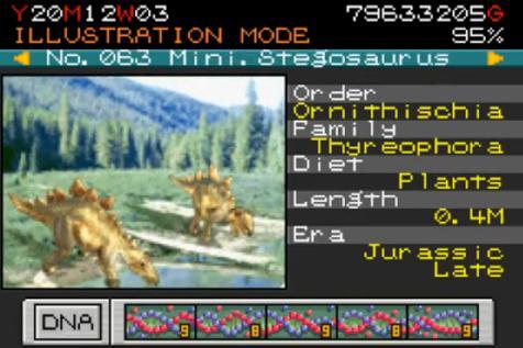 File:MiniStegosaurParkbuilder.jpg