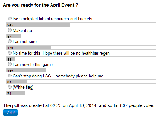 PollResult Are you ready for the April Event