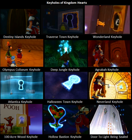 File:Keyholes of Kingdom Hearts.png