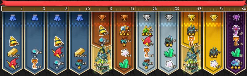 Ghede's Rewards 1-60