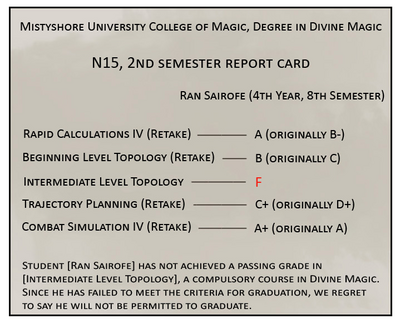 Ran-Sairofe-university-report-card