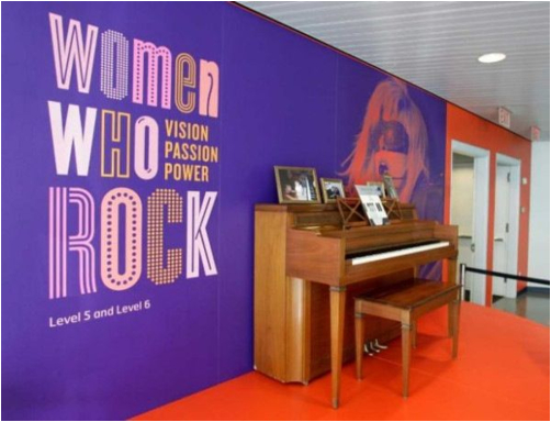 File:Germanotta Piano at the Women Who Rock exhibit in the Rock and Roll Hall of Fame.png