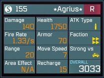 Agrius R Lv1 Back