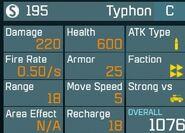 Typhonimage
