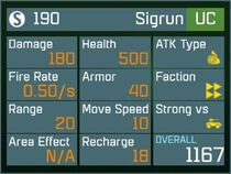 Sigrun UC Lv1 Back