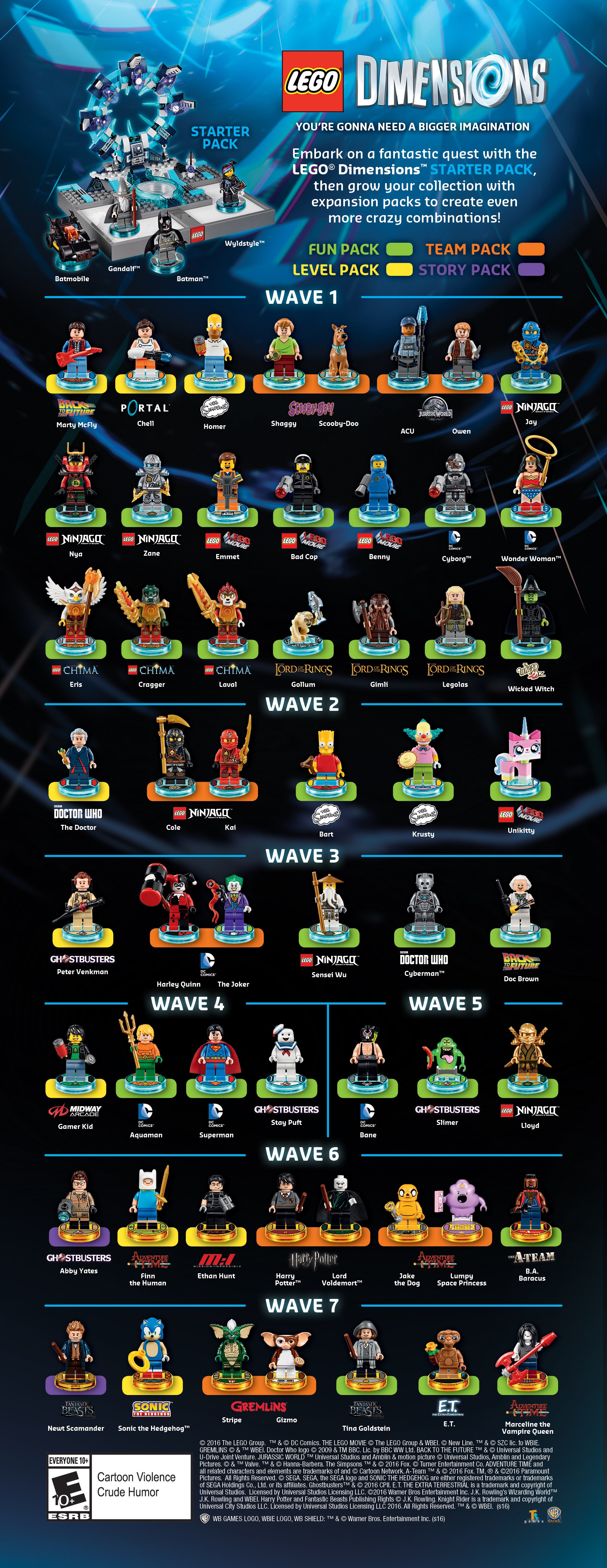 wave 7 5 lego dimensions wikia fandom powered by wikia. Black Bedroom Furniture Sets. Home Design Ideas