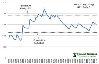 Minimum-wage-poverty-large