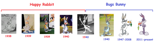 File:Happy Rabbit - Bugs Bunny.png
