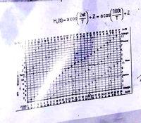 Schematic Graph1