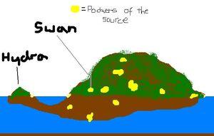My Island theory