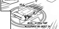 Classification of Magic