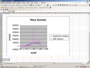 Warp speed factor chart diagram