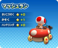 Mush Run (statistics) (Mario Kart Arcade GP DX)