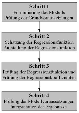 Regressionsanalyse.jpg