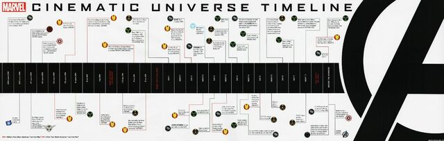File:Marvel-Movie-Universe.jpeg