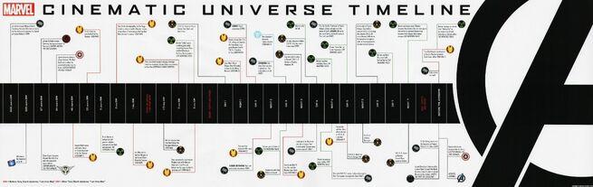 Marvel-Movie-Universe