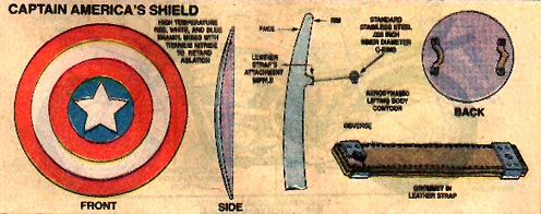 File:Captain America's Shield.jpg