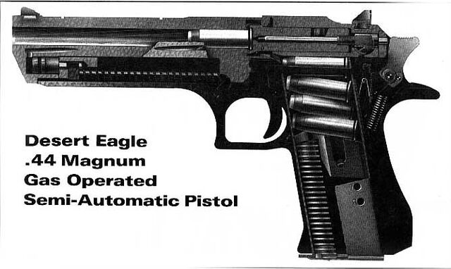 File:Desert eagle internal layout.jpg
