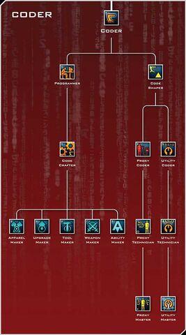 File:Coder full.jpg