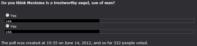 File:Poll 24 The MegaTen wiki beams some love to their favorite angel.png