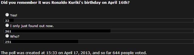 File:Poll 46 Ronaldo's Birthday.png