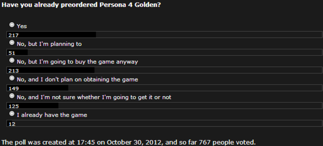 File:Poll 35 Persona 4 Golden Preorders.png